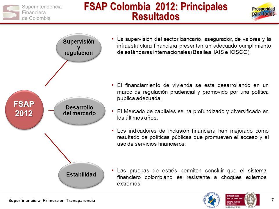 FSAP Colombia 2012: Principales Resultados