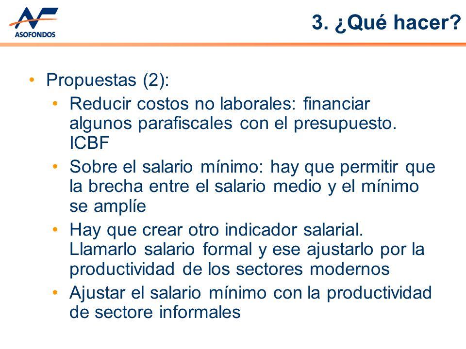 3. ¿Qué hacer Propuestas (2):