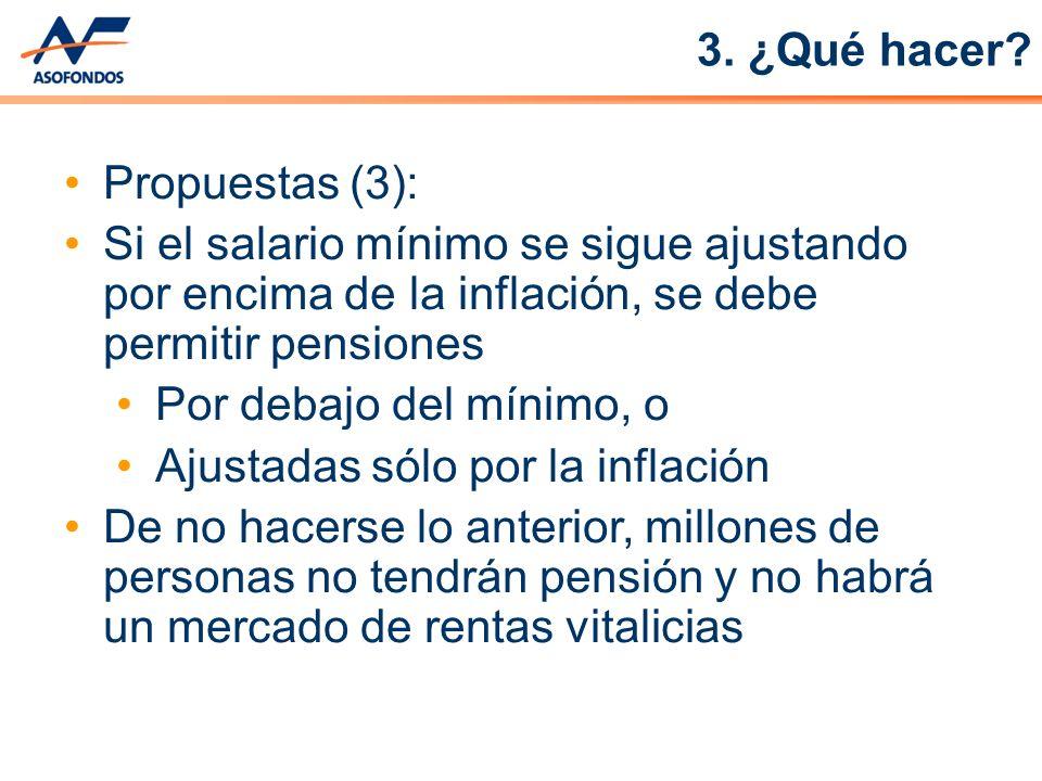 3. ¿Qué hacer Propuestas (3): Si el salario mínimo se sigue ajustando por encima de la inflación, se debe permitir pensiones.