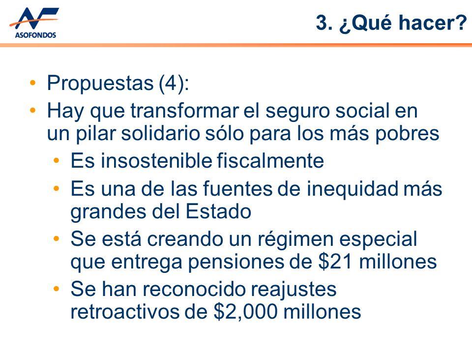 3. ¿Qué hacer Propuestas (4): Hay que transformar el seguro social en un pilar solidario sólo para los más pobres.