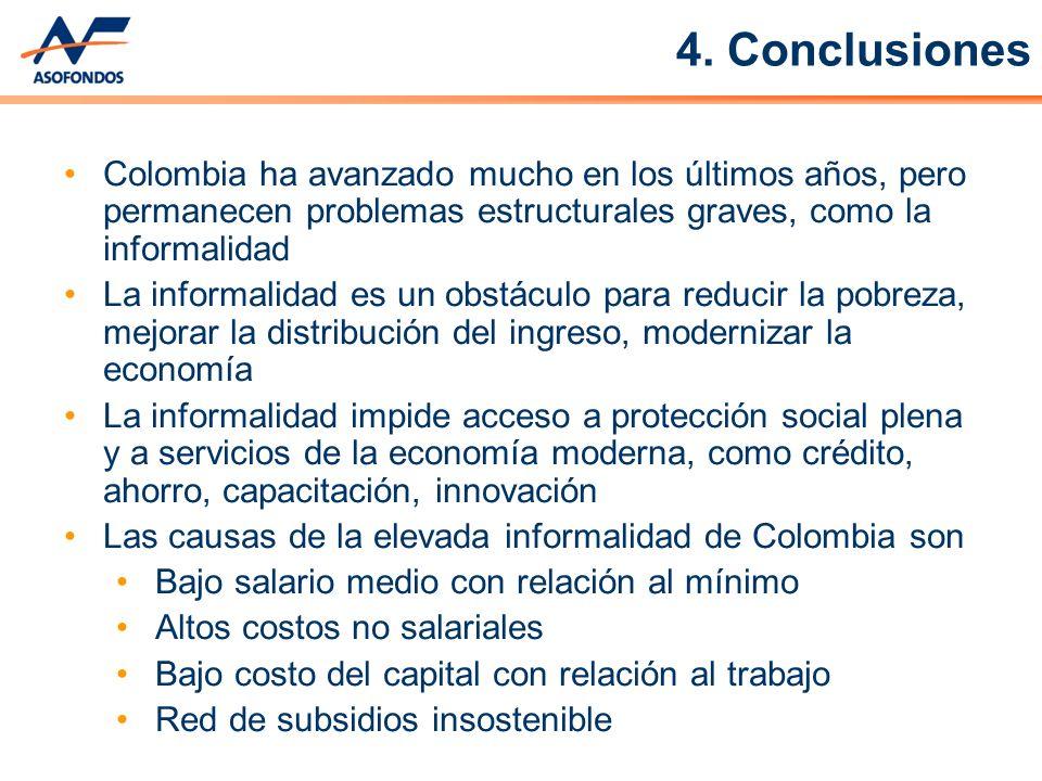 4. Conclusiones Colombia ha avanzado mucho en los últimos años, pero permanecen problemas estructurales graves, como la informalidad.