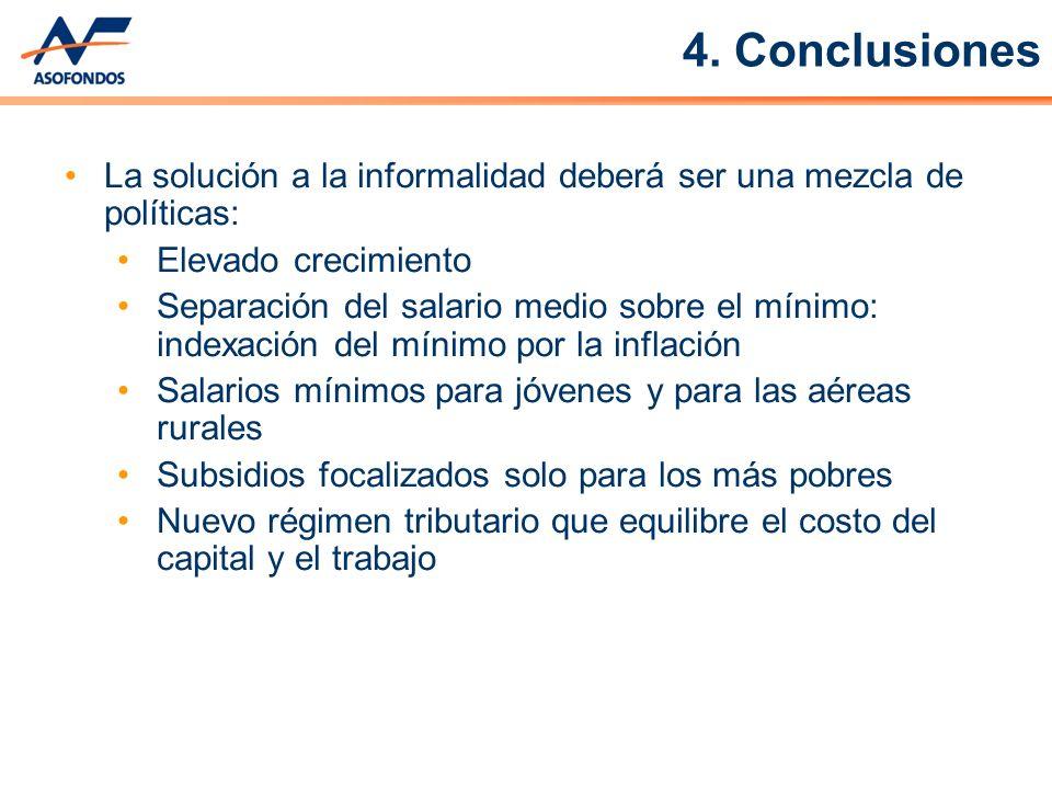 4. Conclusiones La solución a la informalidad deberá ser una mezcla de políticas: Elevado crecimiento.