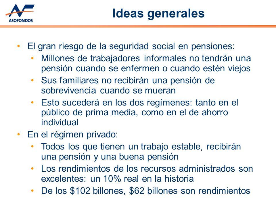 Ideas generales El gran riesgo de la seguridad social en pensiones:
