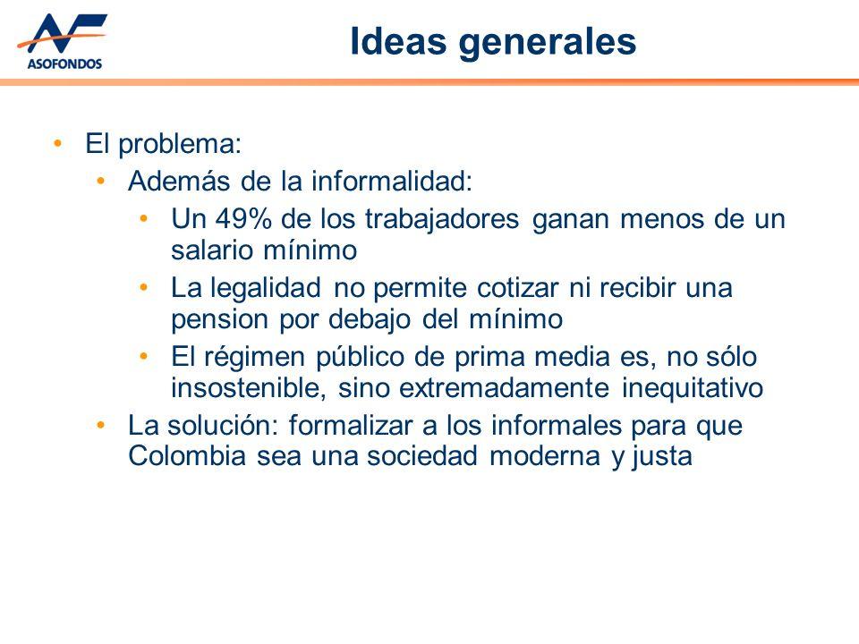Ideas generales El problema: Además de la informalidad: