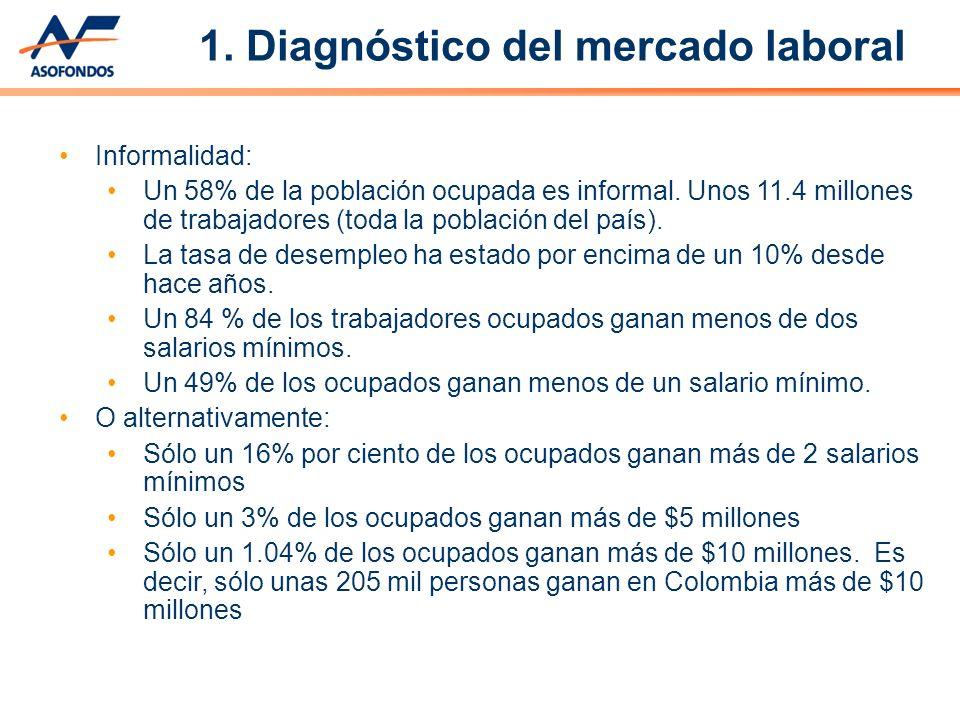 1. Diagnóstico del mercado laboral