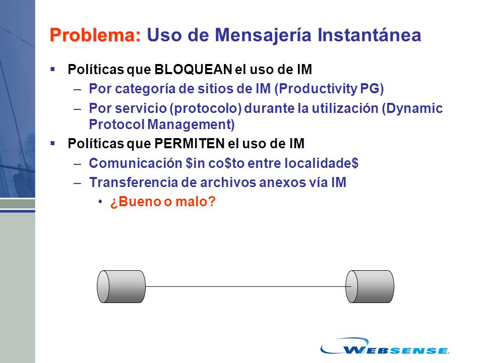 Problema: Uso de Mensajería Instantánea