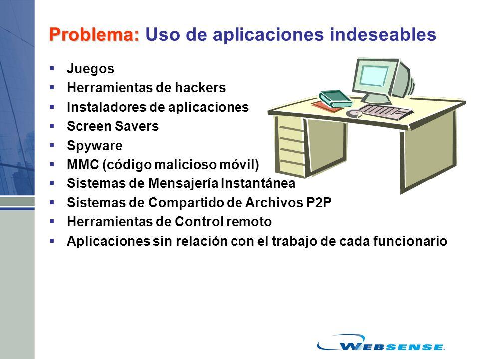 Problema: Uso de aplicaciones indeseables