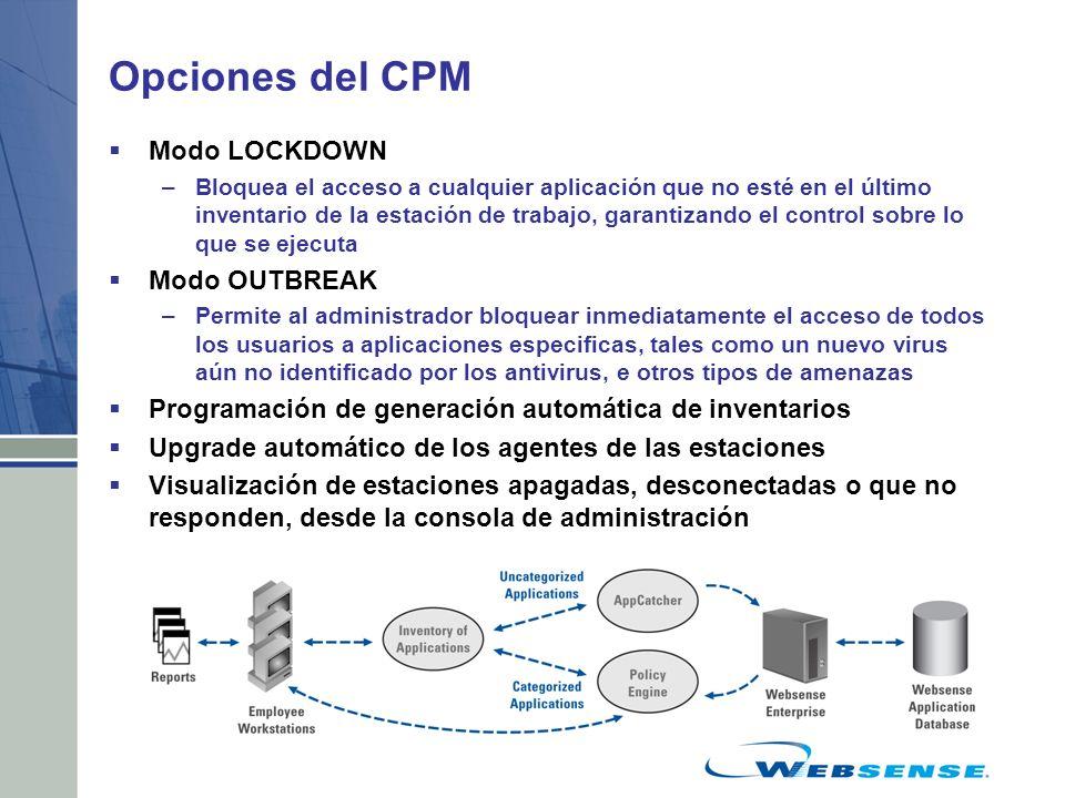 Opciones del CPM Modo LOCKDOWN Modo OUTBREAK