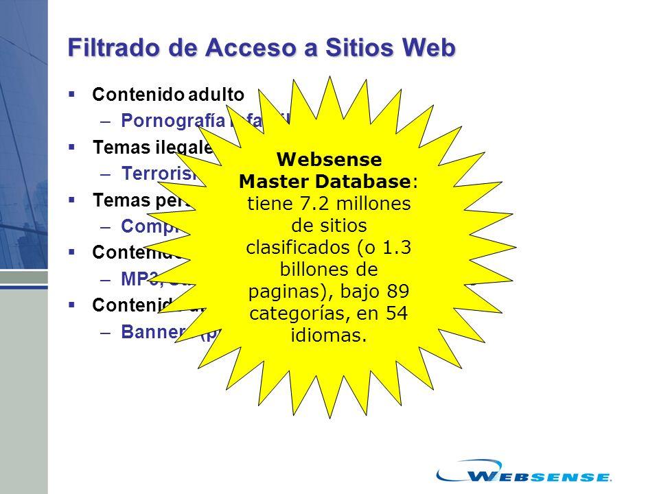 Filtrado de Acceso a Sitios Web