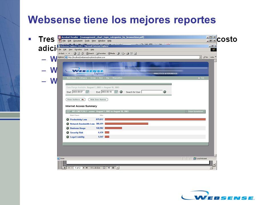 Websense tiene los mejores reportes