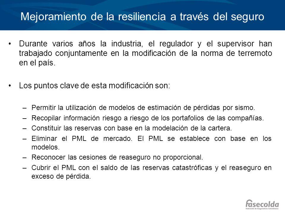 Mejoramiento de la resiliencia a través del seguro