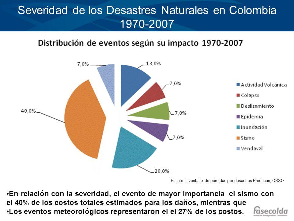 Severidad de los Desastres Naturales en Colombia 1970-2007