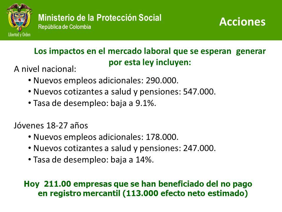 AccionesLos impactos en el mercado laboral que se esperan generar por esta ley incluyen: A nivel nacional: