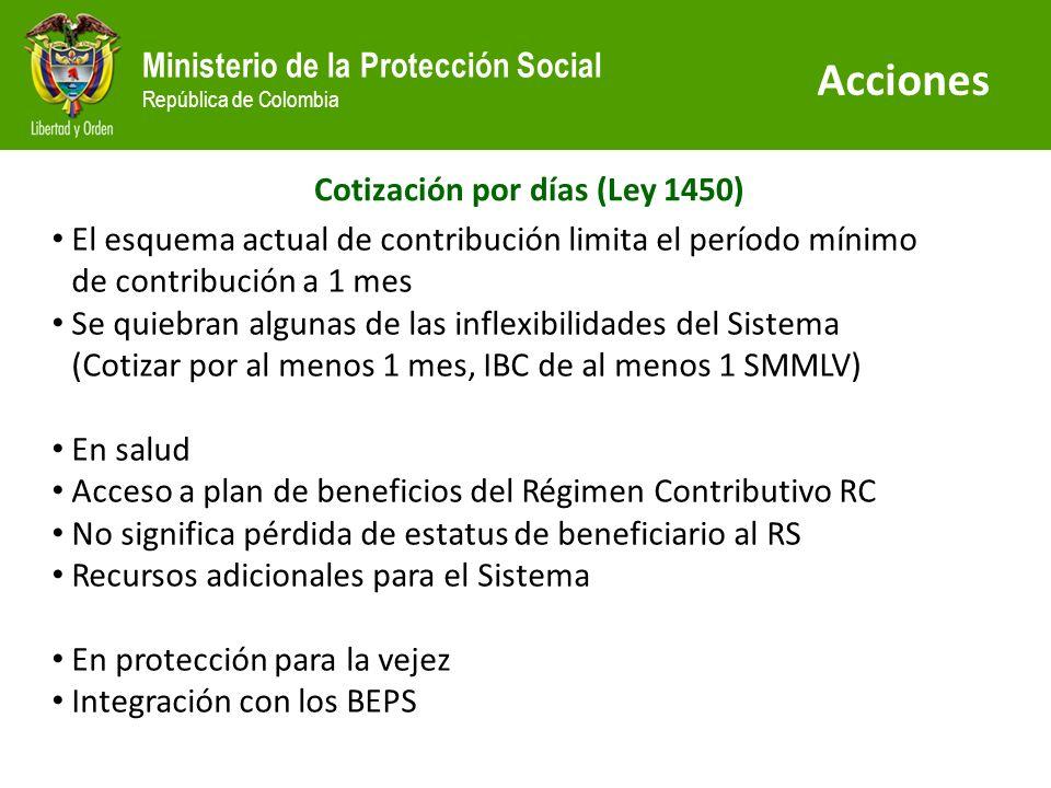 Cotización por días (Ley 1450)