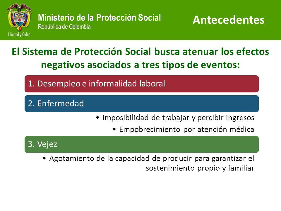 Antecedentes El Sistema de Protección Social busca atenuar los efectos negativos asociados a tres tipos de eventos: