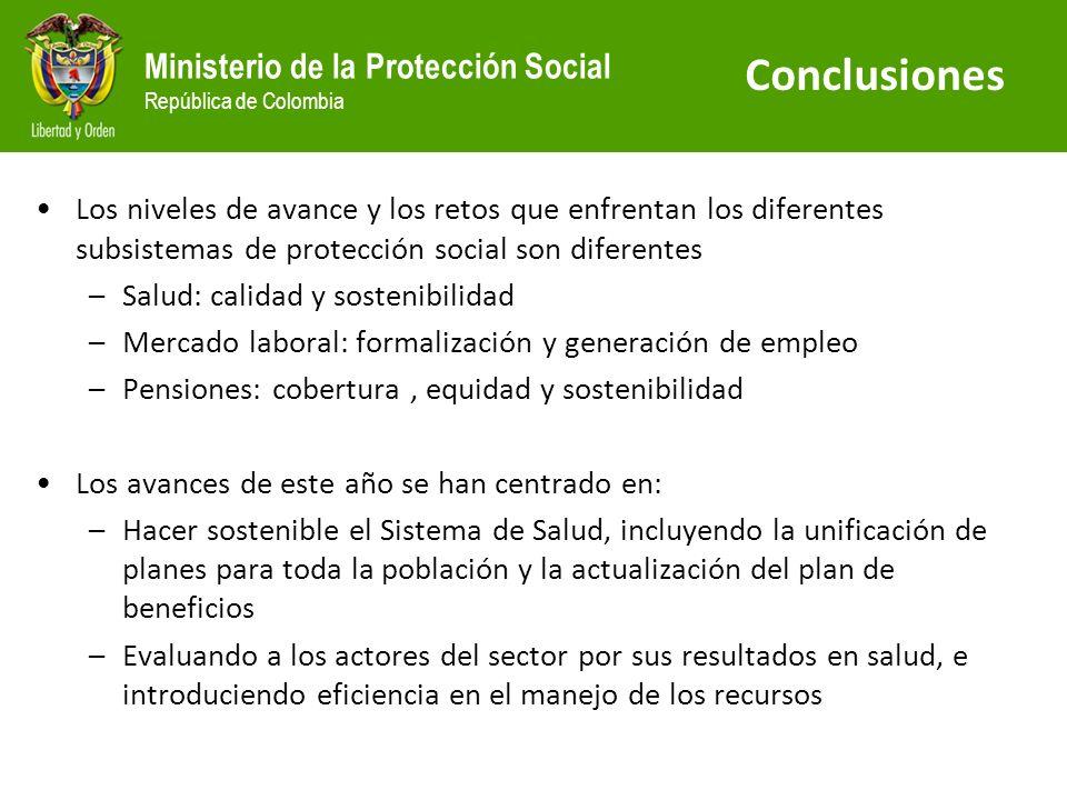 Conclusiones Los niveles de avance y los retos que enfrentan los diferentes subsistemas de protección social son diferentes.