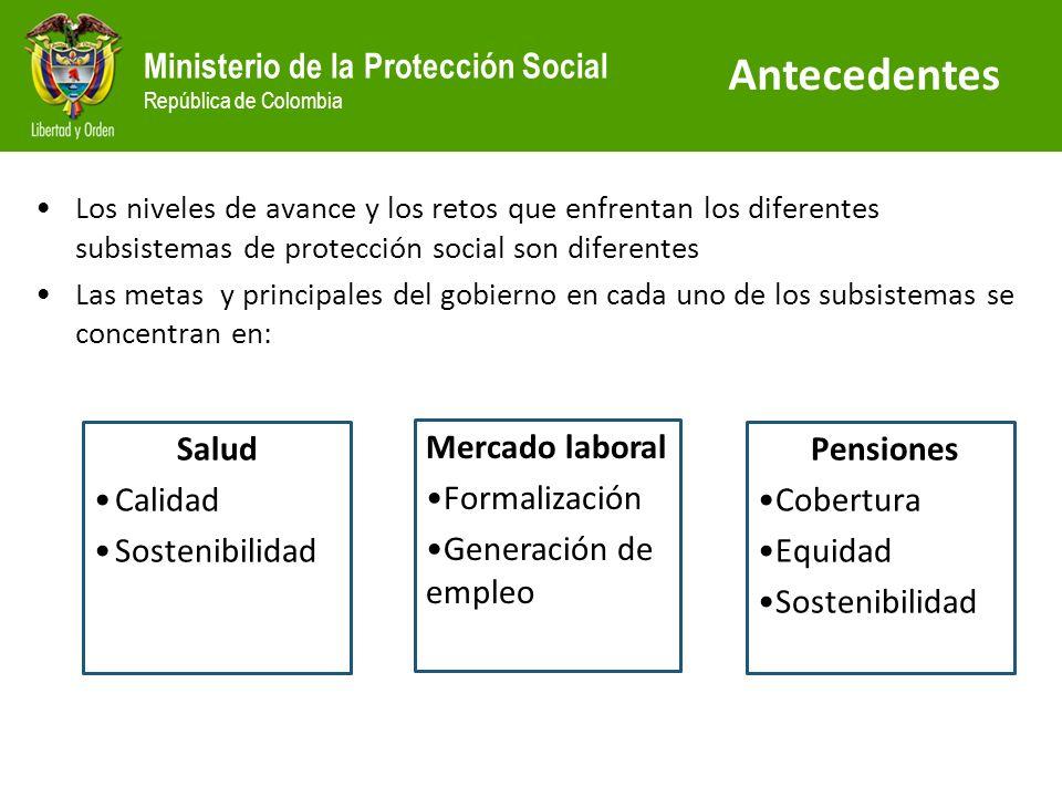 Antecedentes Salud Calidad Sostenibilidad Mercado laboral