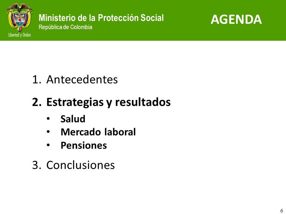 AGENDA Antecedentes Estrategias y resultados Conclusiones Salud