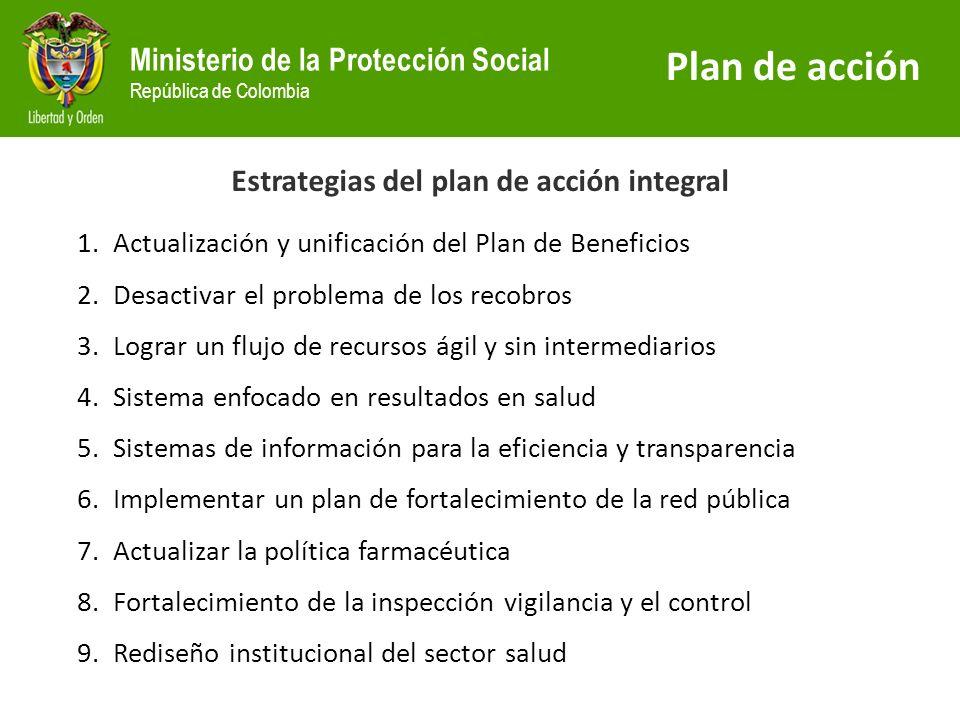 Estrategias del plan de acción integral