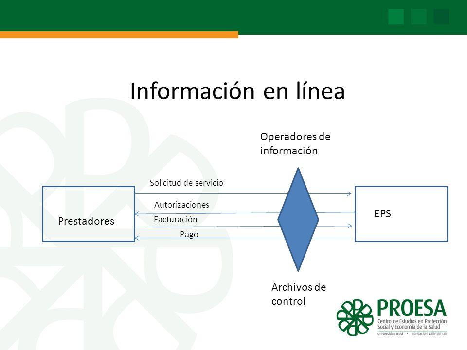 Información en línea Operadores de información EPS Prestadores