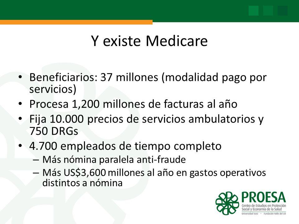 Y existe Medicare Beneficiarios: 37 millones (modalidad pago por servicios) Procesa 1,200 millones de facturas al año.