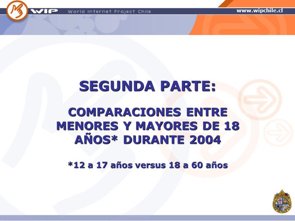 COMPARACIONES ENTRE MENORES Y MAYORES DE 18 AÑOS* DURANTE 2004
