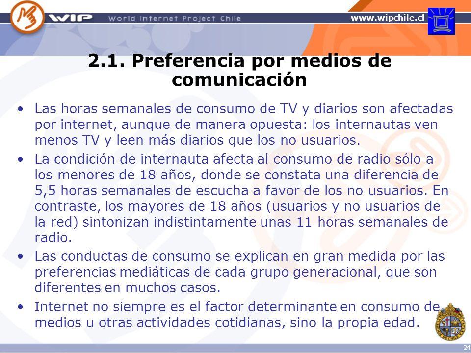 2.1. Preferencia por medios de comunicación