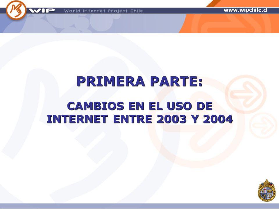 CAMBIOS EN EL USO DE INTERNET ENTRE 2003 Y 2004