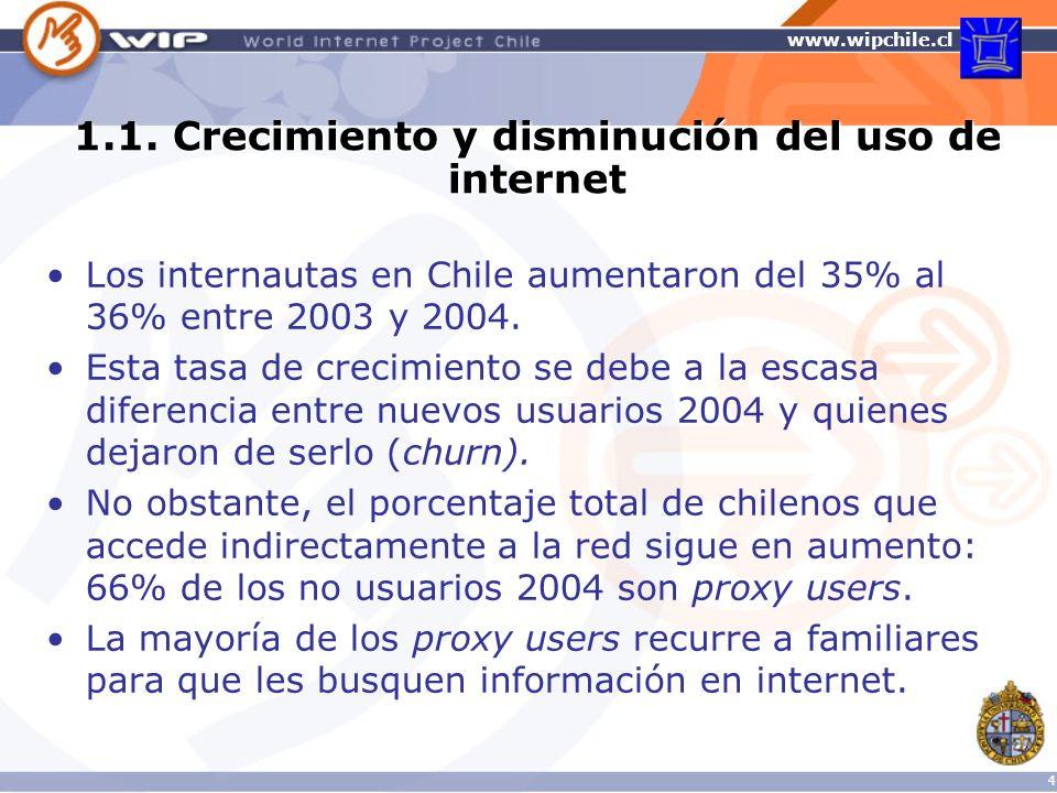 1.1. Crecimiento y disminución del uso de internet