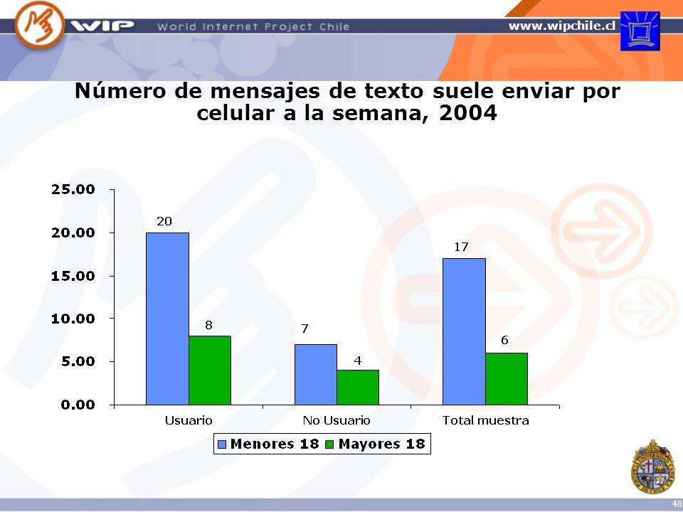 Número de mensajes de texto suele enviar por celular a la semana, 2004