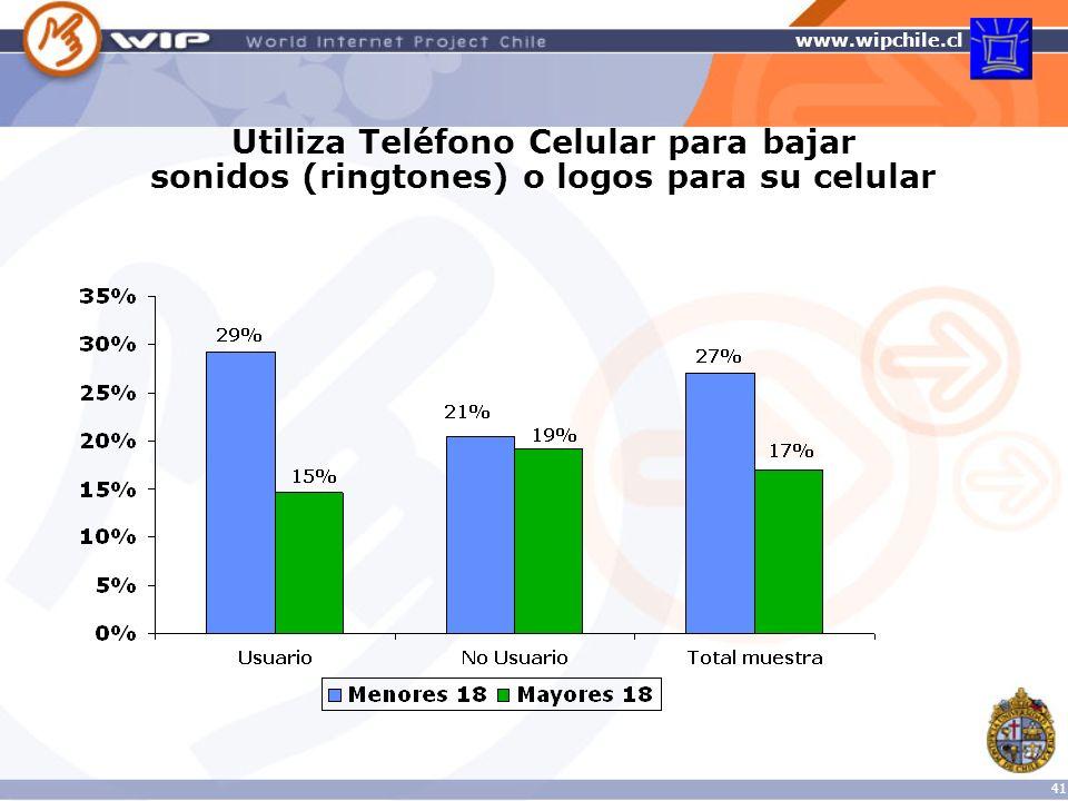 Utiliza Teléfono Celular para bajar sonidos (ringtones) o logos para su celular