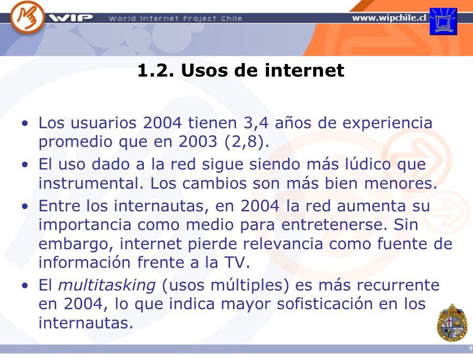 1.2. Usos de internet Los usuarios 2004 tienen 3,4 años de experiencia promedio que en 2003 (2,8).
