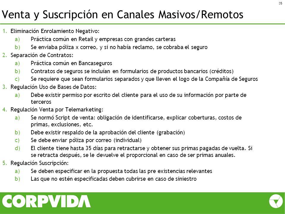 Venta y Suscripción en Canales Masivos/Remotos