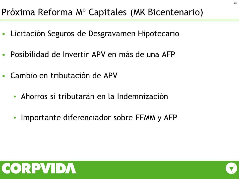 Próxima Reforma Mº Capitales (MK Bicentenario)