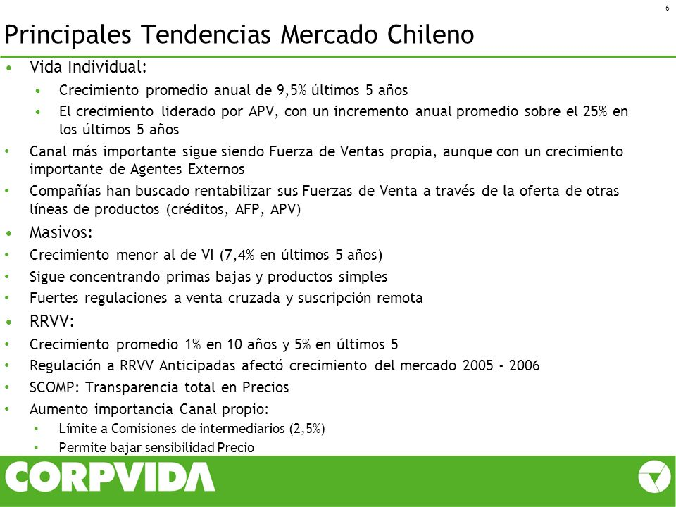 Principales Tendencias Mercado Chileno