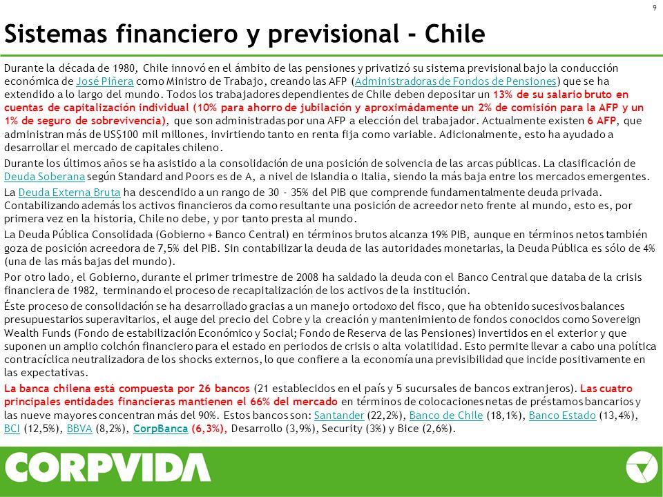 Sistemas financiero y previsional - Chile