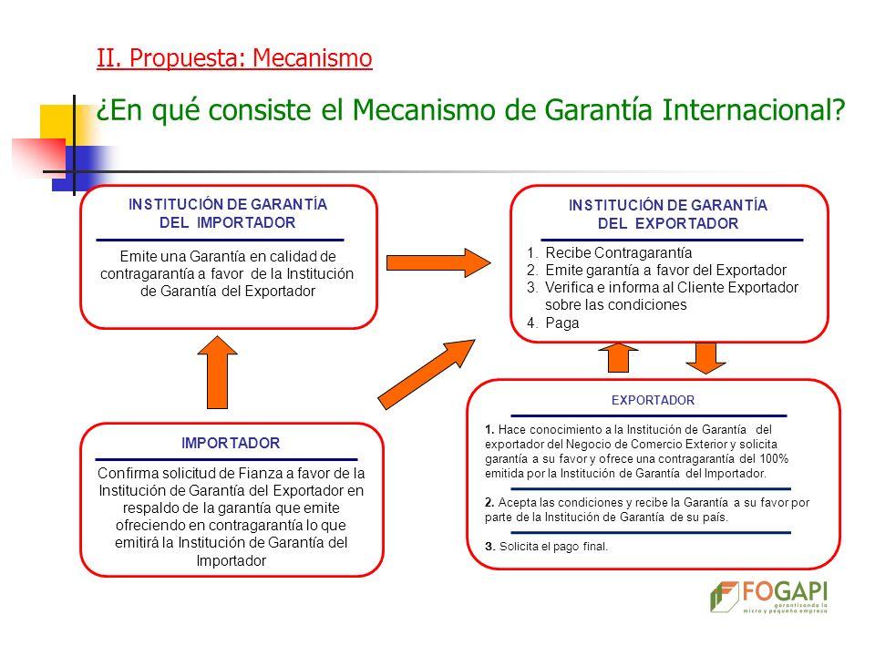INSTITUCIÓN DE GARANTÍA INSTITUCIÓN DE GARANTÍA