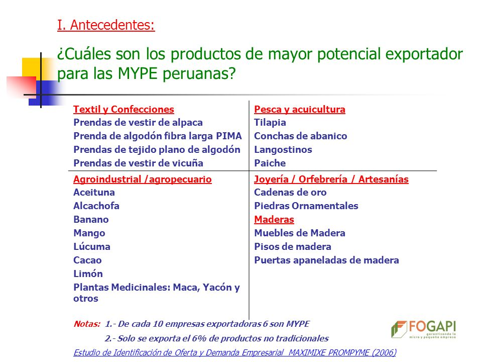 I. Antecedentes: ¿Cuáles son los productos de mayor potencial exportador para las MYPE peruanas