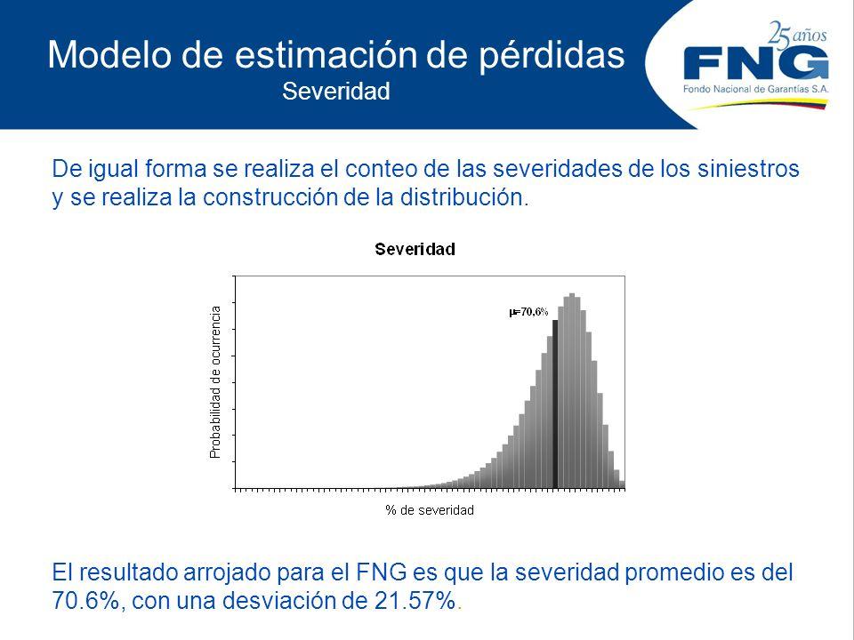 Modelo de estimación de pérdidas Severidad