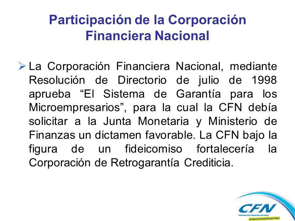 Participación de la Corporación Financiera Nacional