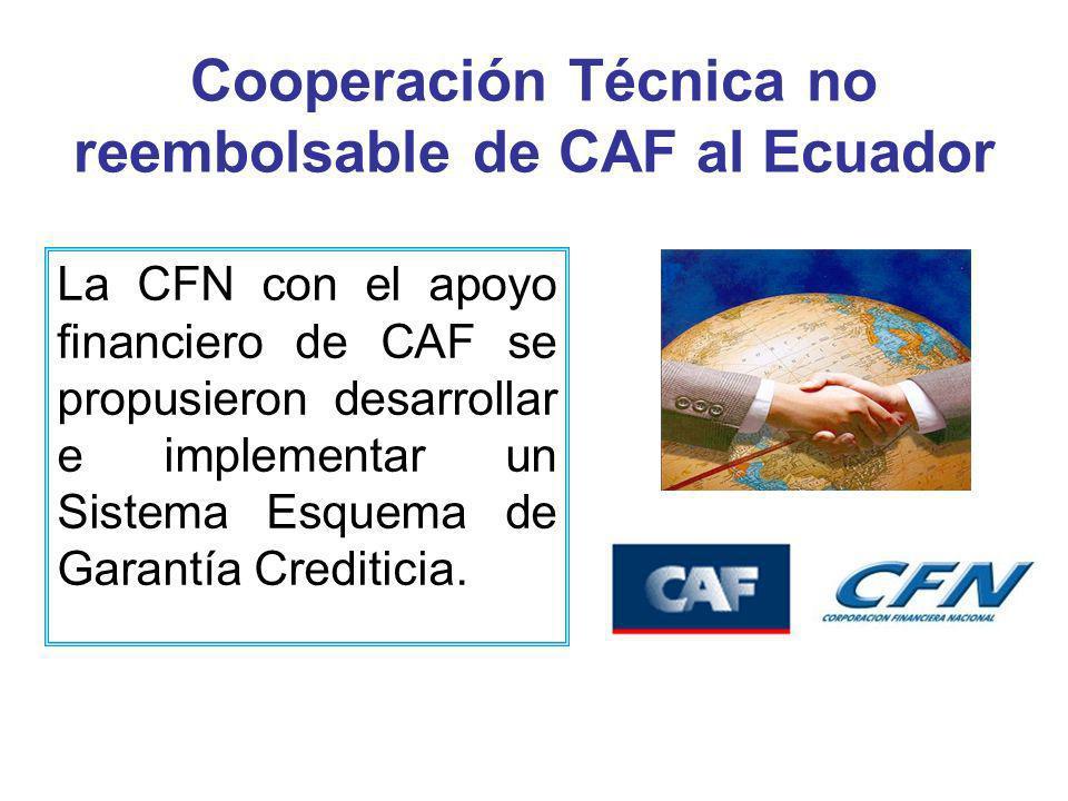 Cooperación Técnica no reembolsable de CAF al Ecuador