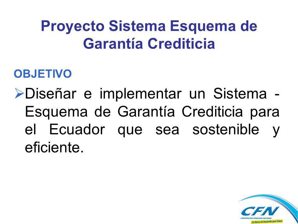 Proyecto Sistema Esquema de Garantía Crediticia