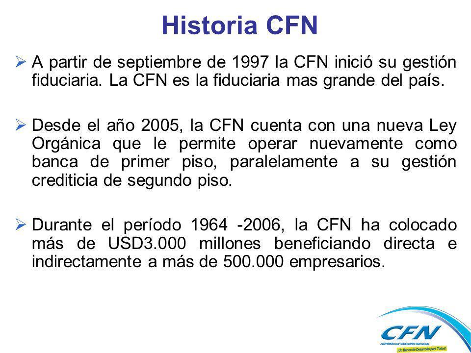 Historia CFN vjk. A partir de septiembre de 1997 la CFN inició su gestión fiduciaria. La CFN es la fiduciaria mas grande del país.
