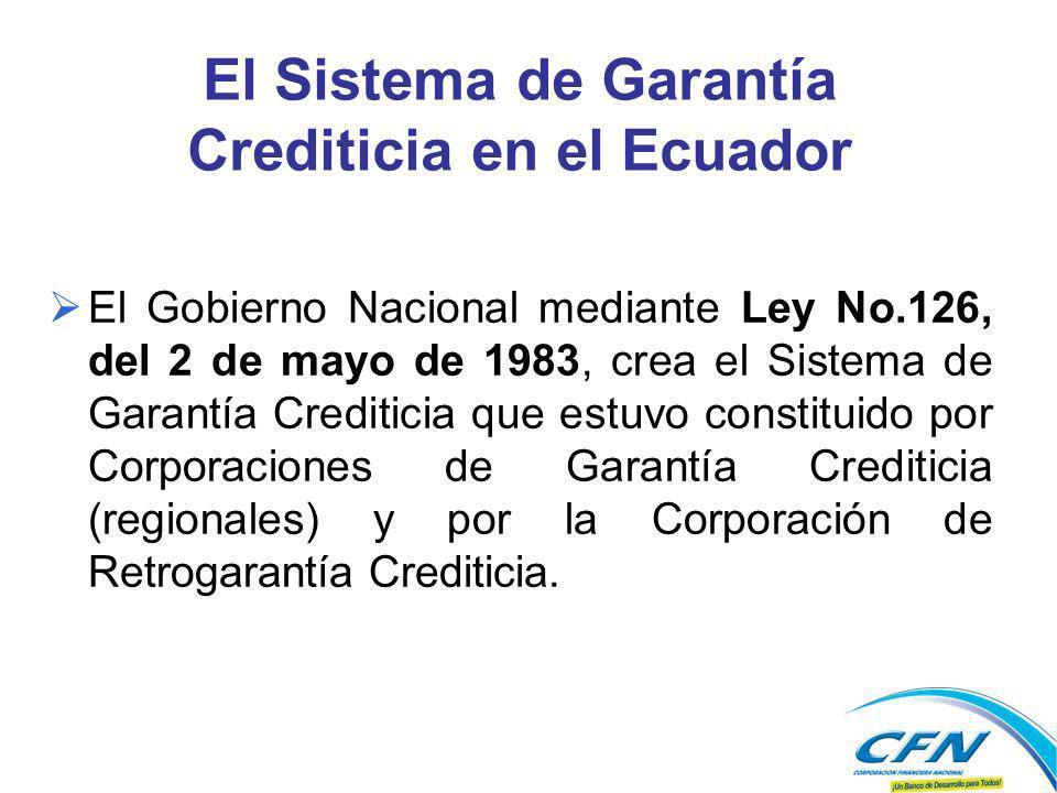 El Sistema de Garantía Crediticia en el Ecuador