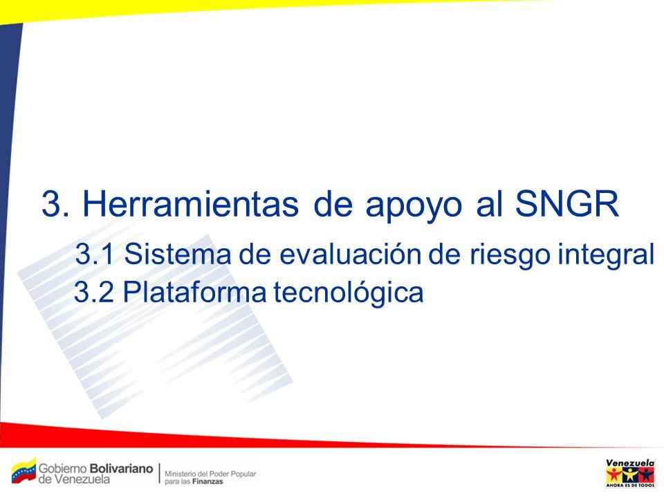 3. Herramientas de apoyo al SNGR 3