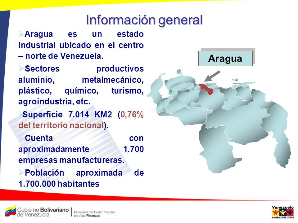 Información general Aragua