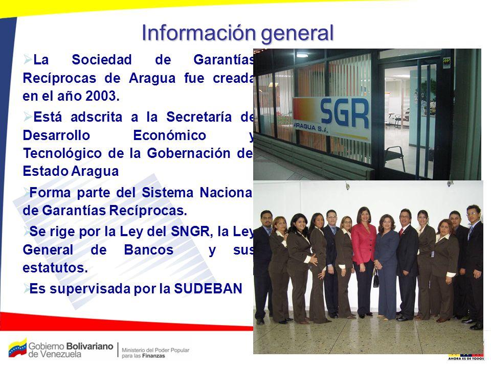 Información general La Sociedad de Garantías Recíprocas de Aragua fue creada en el año 2003.