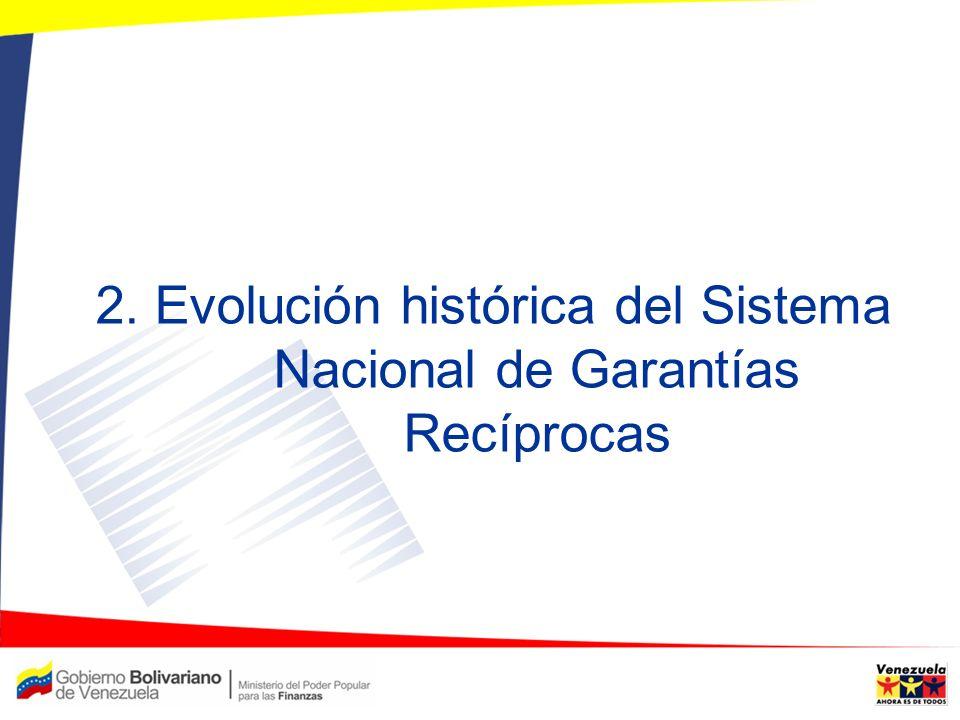 2. Evolución histórica del Sistema Nacional de Garantías Recíprocas