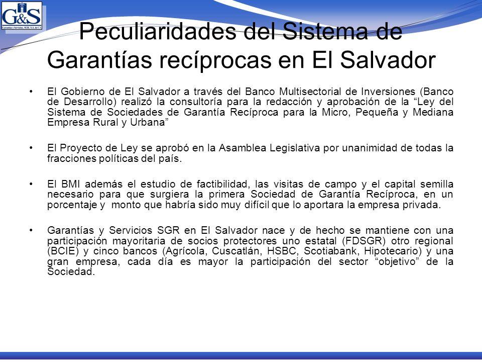 Peculiaridades del Sistema de Garantías recíprocas en El Salvador