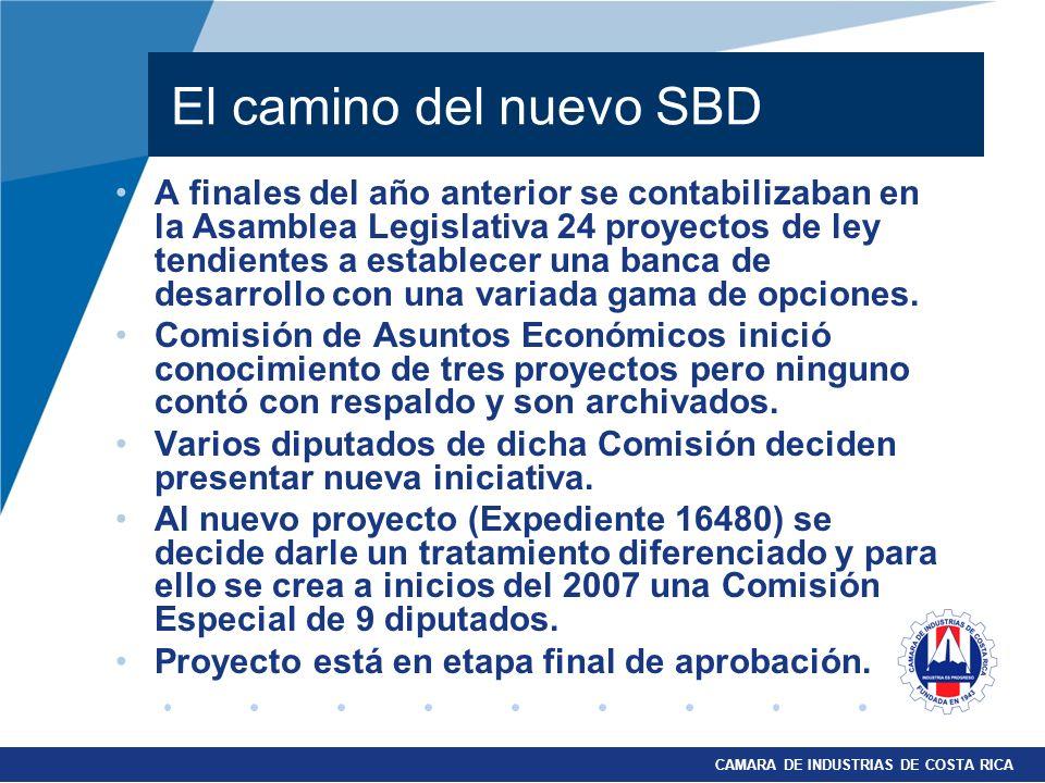 El camino del nuevo SBD